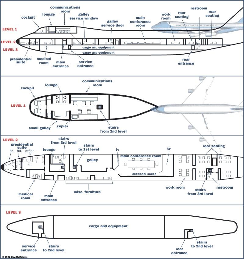 Vvip Aviation